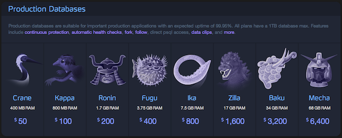 Heroku Prices